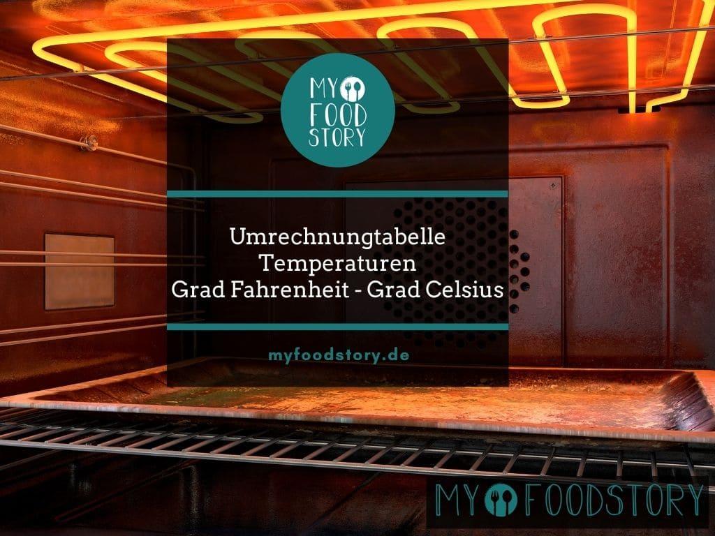 Umrechnungtabelle für Backtemperaturen
